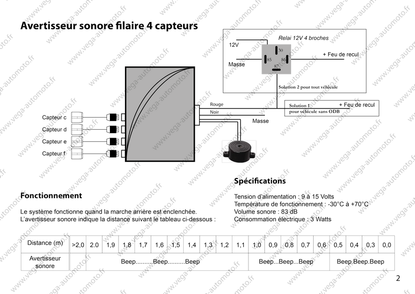 manuel d 39 installation d 39 un radar de recul avant et ou arri re. Black Bedroom Furniture Sets. Home Design Ideas